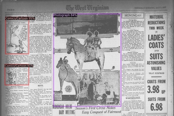 "The front page of a West Virginia newspaper with red boxes around visual content labeled ""comics"" and a purple box around visual content titled ""photograph."""